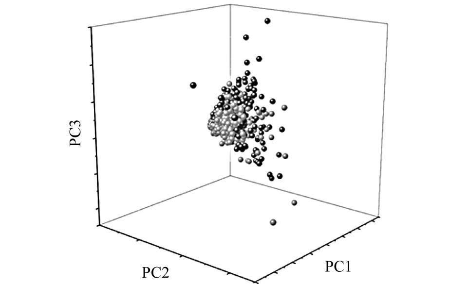 图2 降维后的散点图:(黑球代表感染HBV患者,灰球代表感染HCV患者)